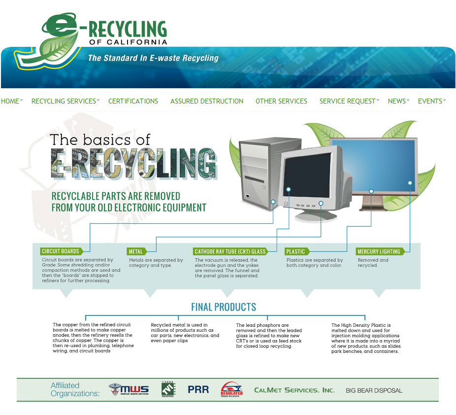 e-Recycling of California