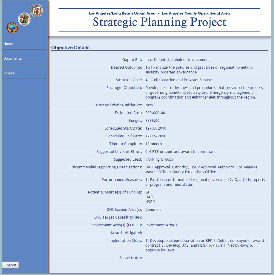 lacsp-objective-details
